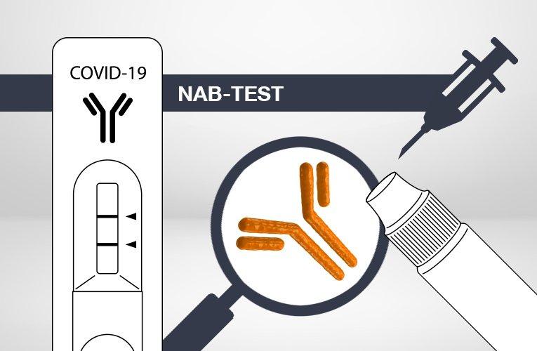 Neutraliserende antilichaam-sneltest (NAb)