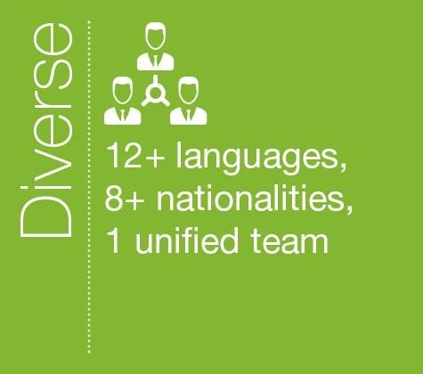 Praxisdienst Diversity