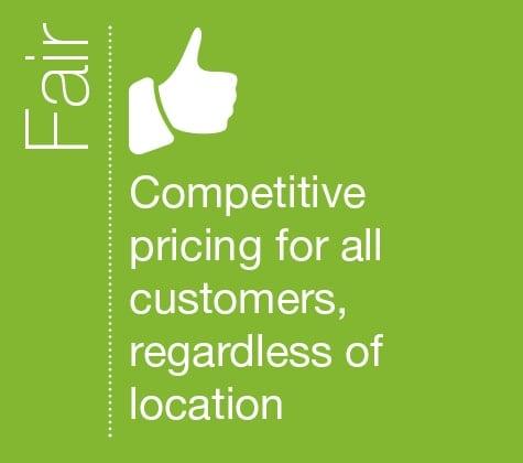 Praxisdienst Pricing