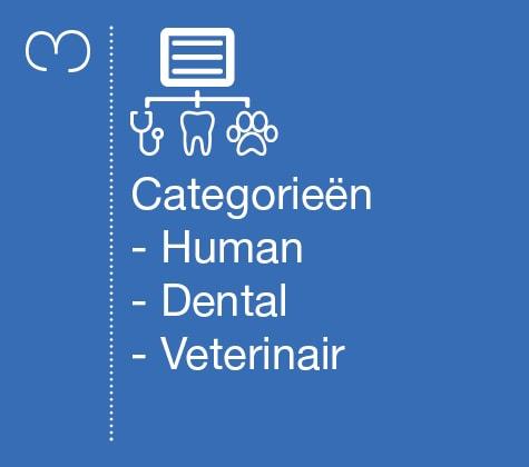 Praxisdienst Categorieën