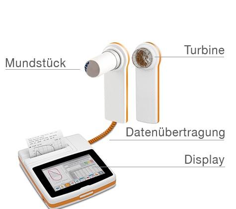 Aufbau Spirometer