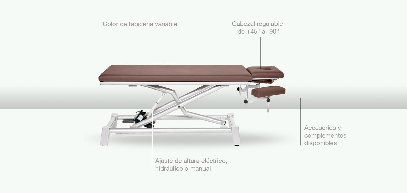 Camillas médicas