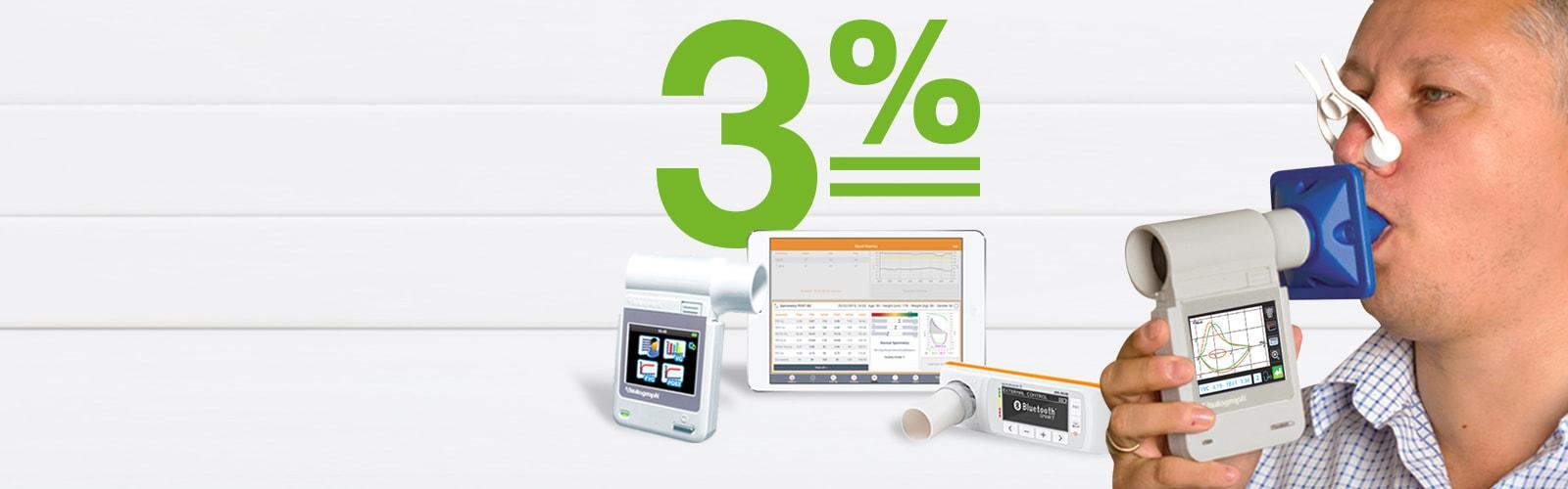 3% rabatu na wszystkie spirometry!